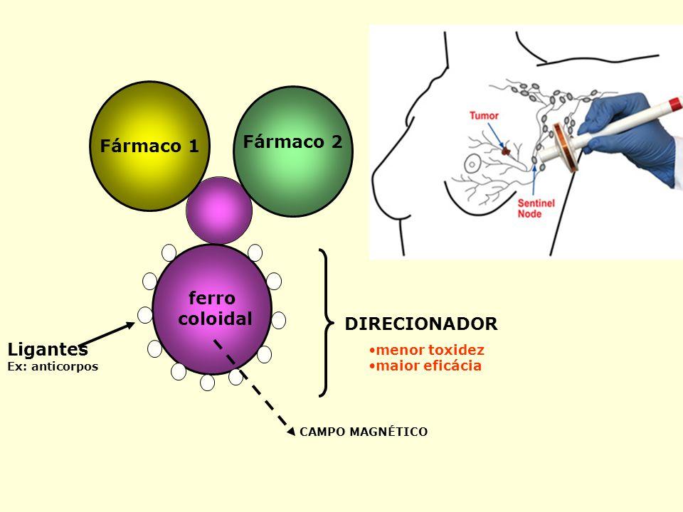 Fármaco 1 Fármaco 2 ferro coloidal