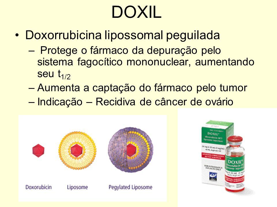 DOXIL Doxorrubicina lipossomal peguilada