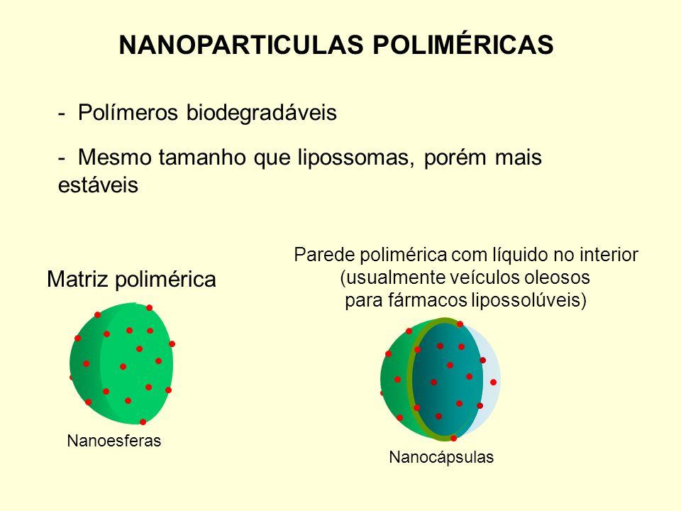 NANOPARTICULAS POLIMÉRICAS