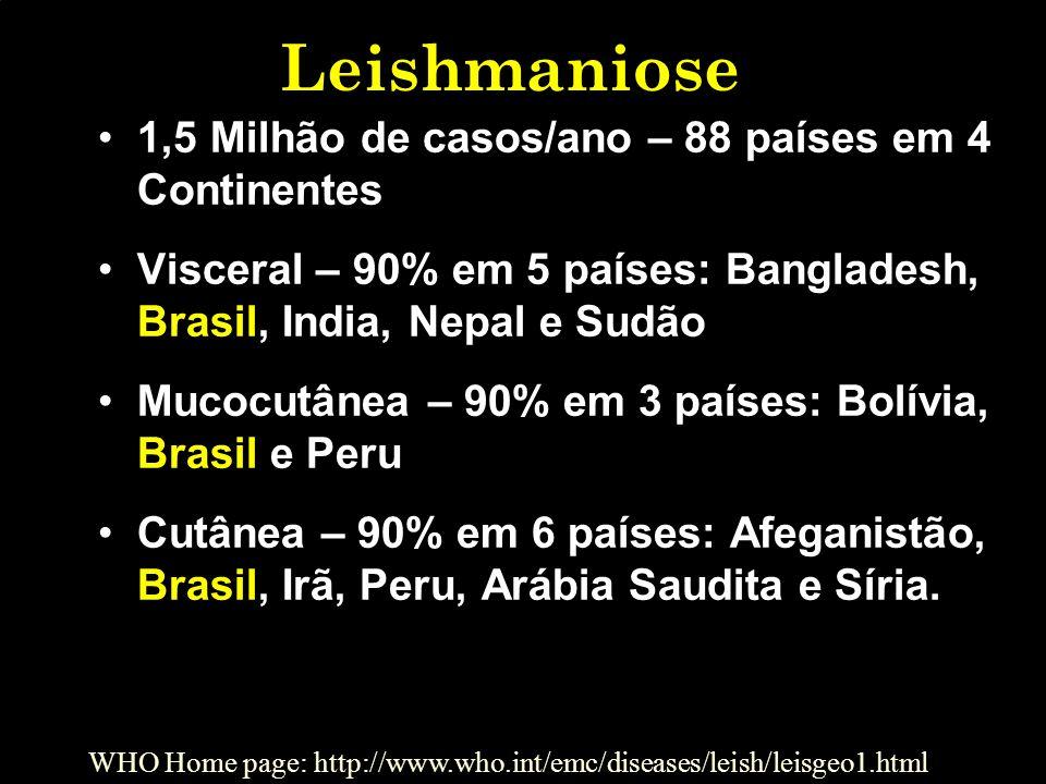 Leishmaniose 1,5 Milhão de casos/ano – 88 países em 4 Continentes