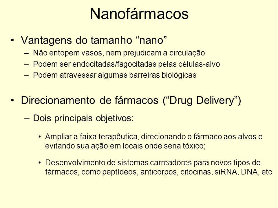 Nanofármacos Vantagens do tamanho nano