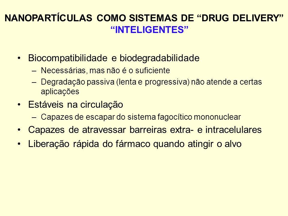 NANOPARTÍCULAS COMO SISTEMAS DE DRUG DELIVERY INTELIGENTES