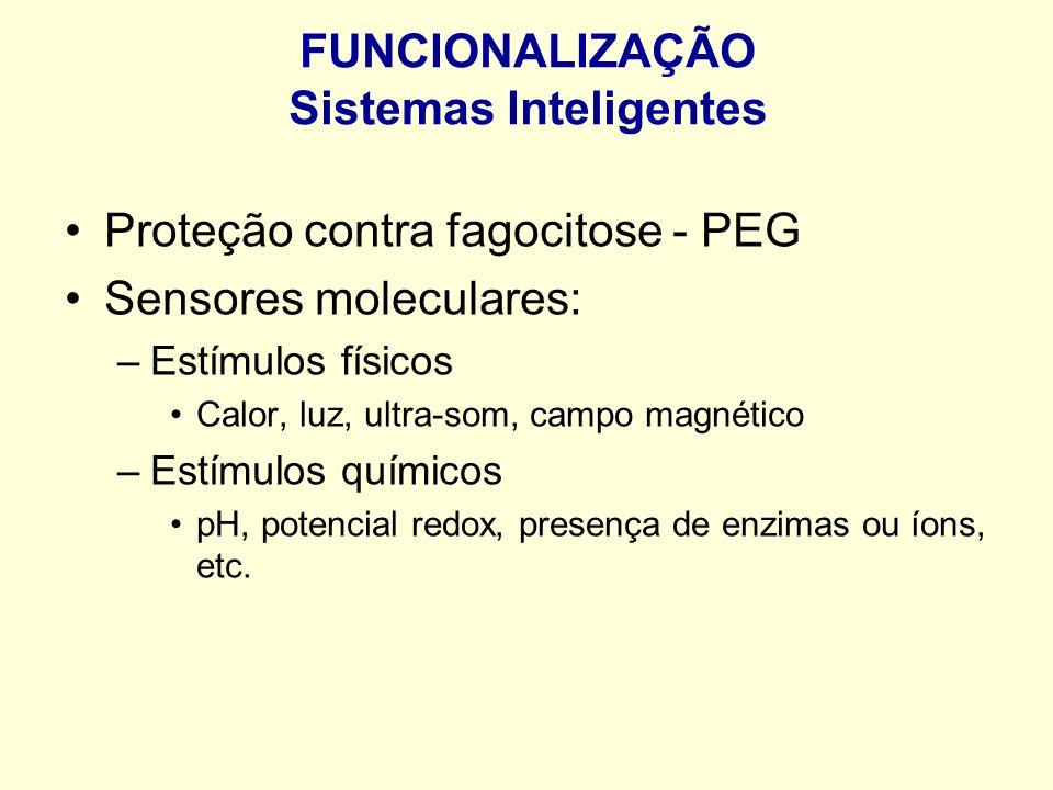 FUNCIONALIZAÇÃO Sistemas Inteligentes