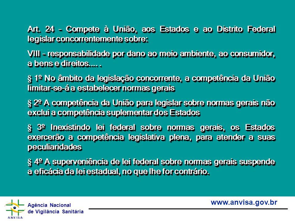 Art. 24 – Compete à União, aos Estados e ao Distrito Federal legislar concorrentemente sobre: