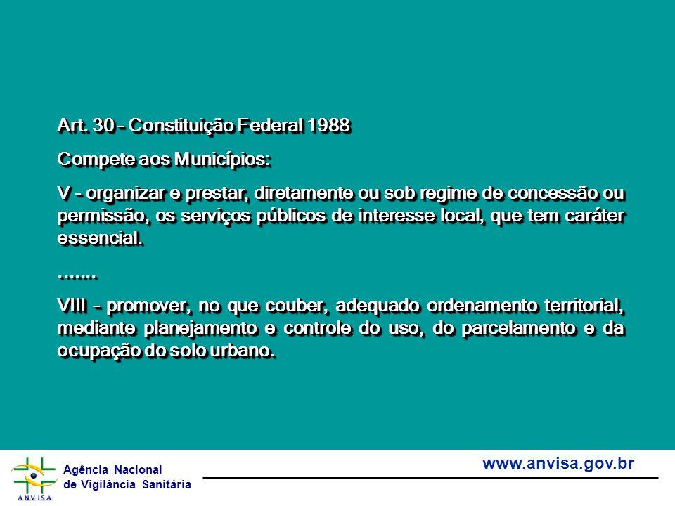 Art. 30 – Constituição Federal 1988