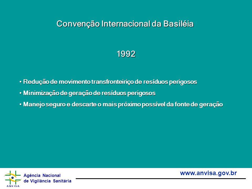 Convenção Internacional da Basiléia