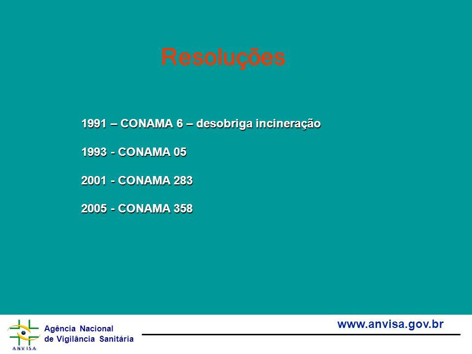 Resoluções 1991 – CONAMA 6 – desobriga incineração 1993 - CONAMA 05