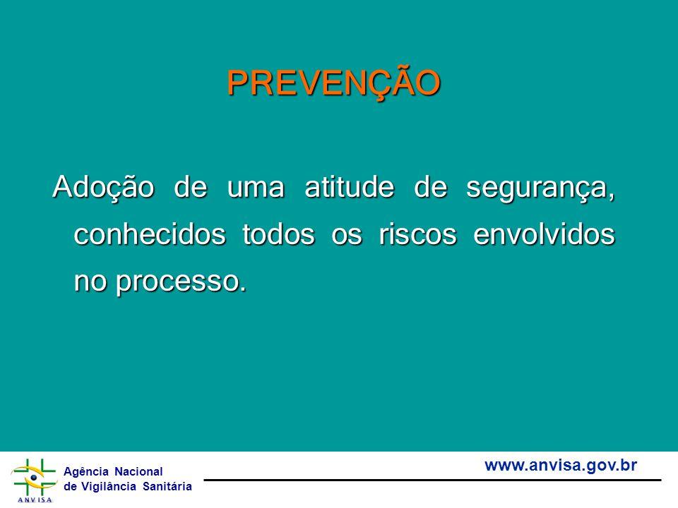 PREVENÇÃO Adoção de uma atitude de segurança, conhecidos todos os riscos envolvidos no processo.