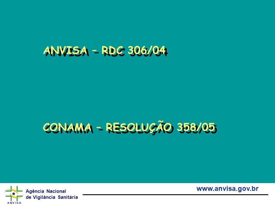ANVISA – RDC 306/04 CONAMA – RESOLUÇÃO 358/05