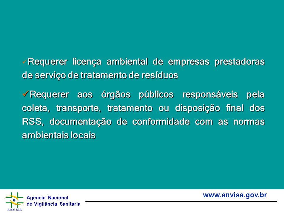 Requerer licença ambiental de empresas prestadoras de serviço de tratamento de resíduos