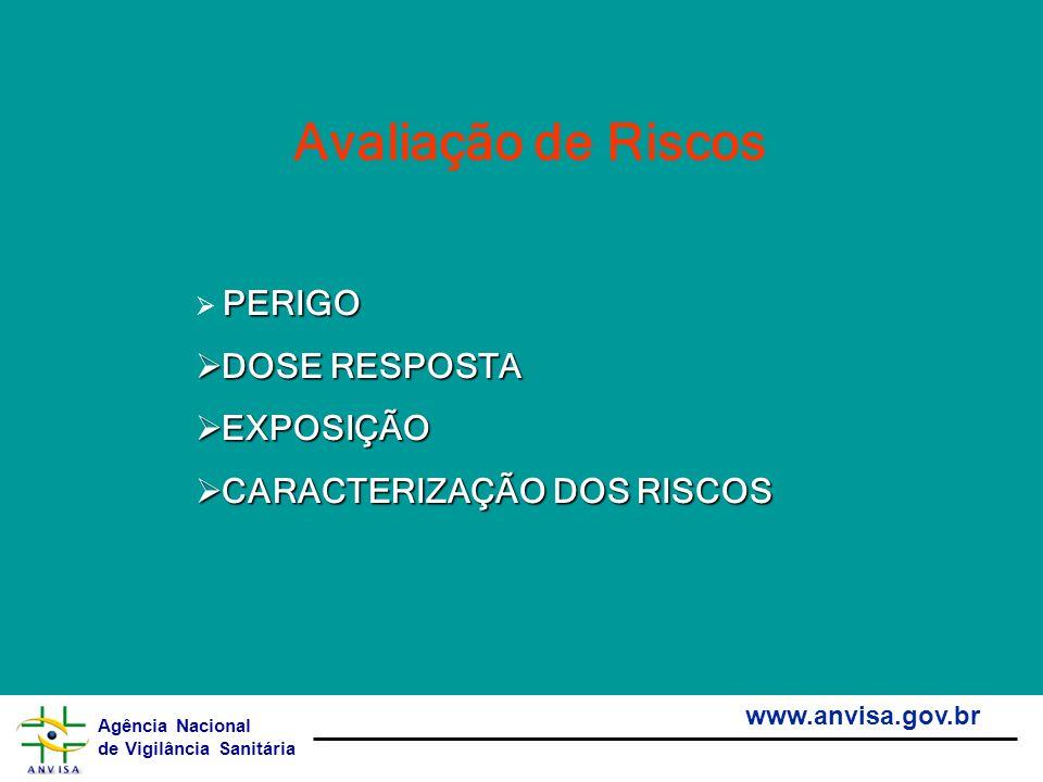 Avaliação de Riscos DOSE RESPOSTA EXPOSIÇÃO CARACTERIZAÇÃO DOS RISCOS