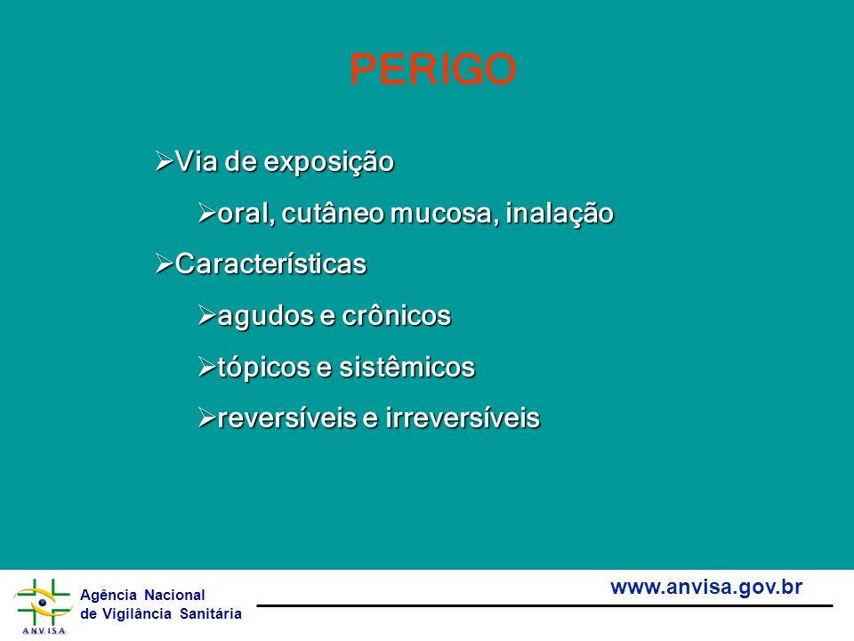 PERIGO Via de exposição oral, cutâneo mucosa, inalação Características