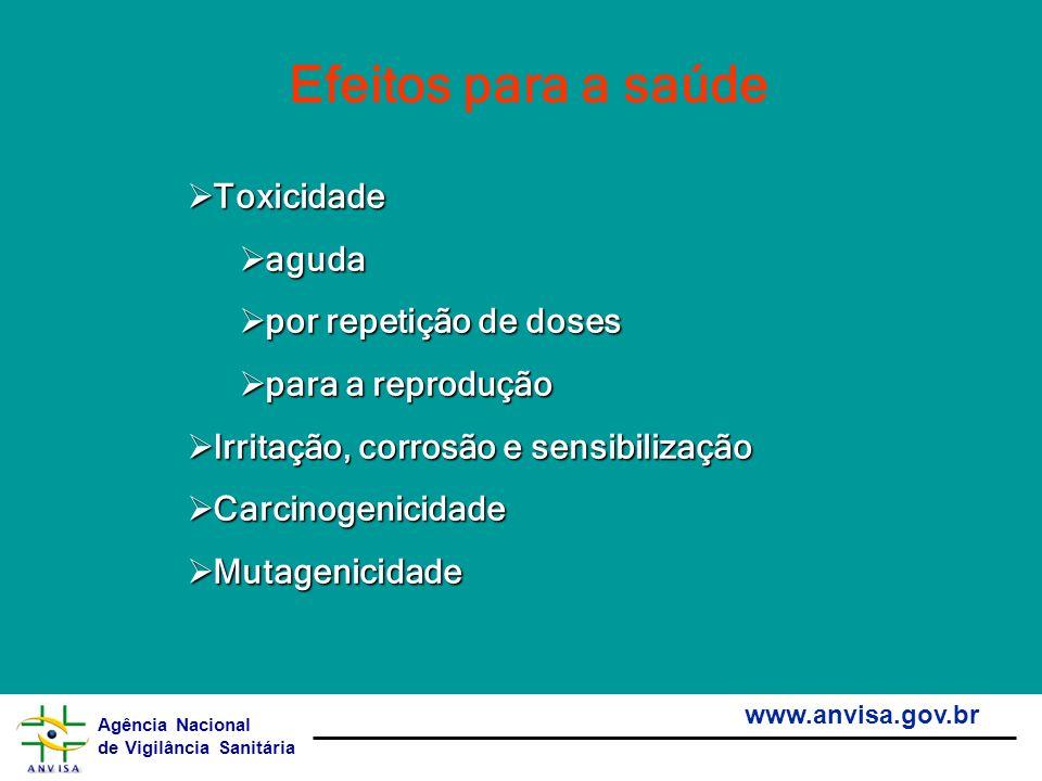 Efeitos para a saúde Toxicidade aguda por repetição de doses