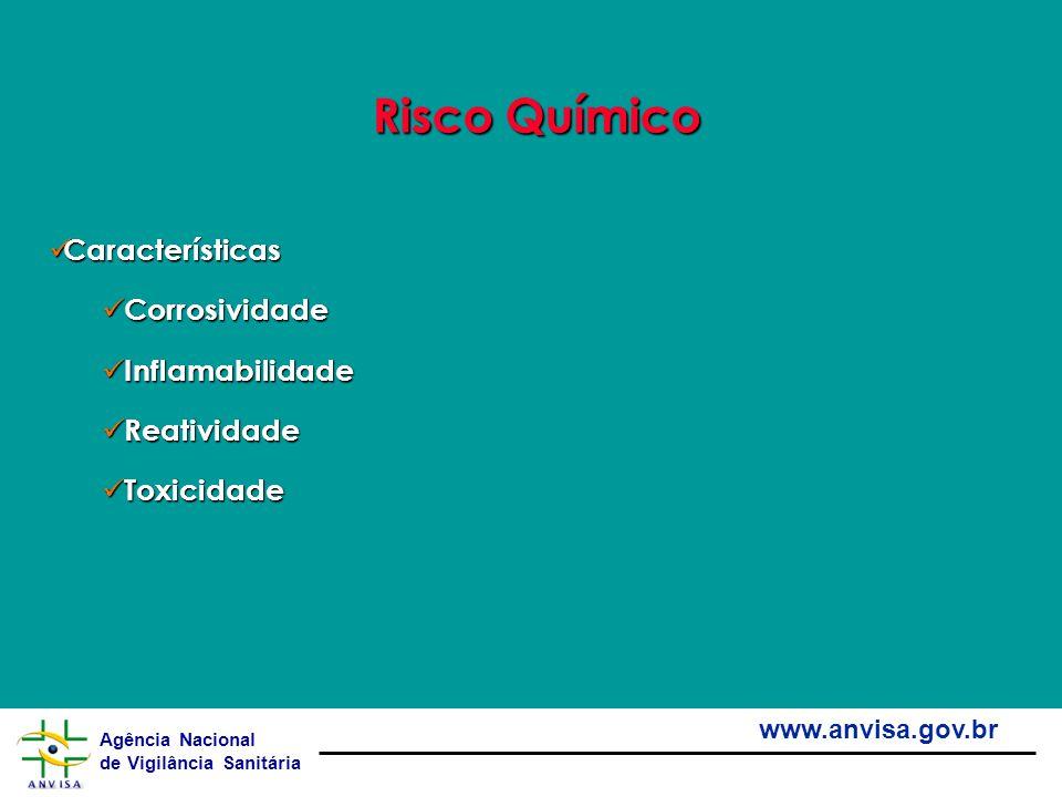 Risco Químico Características Corrosividade Inflamabilidade