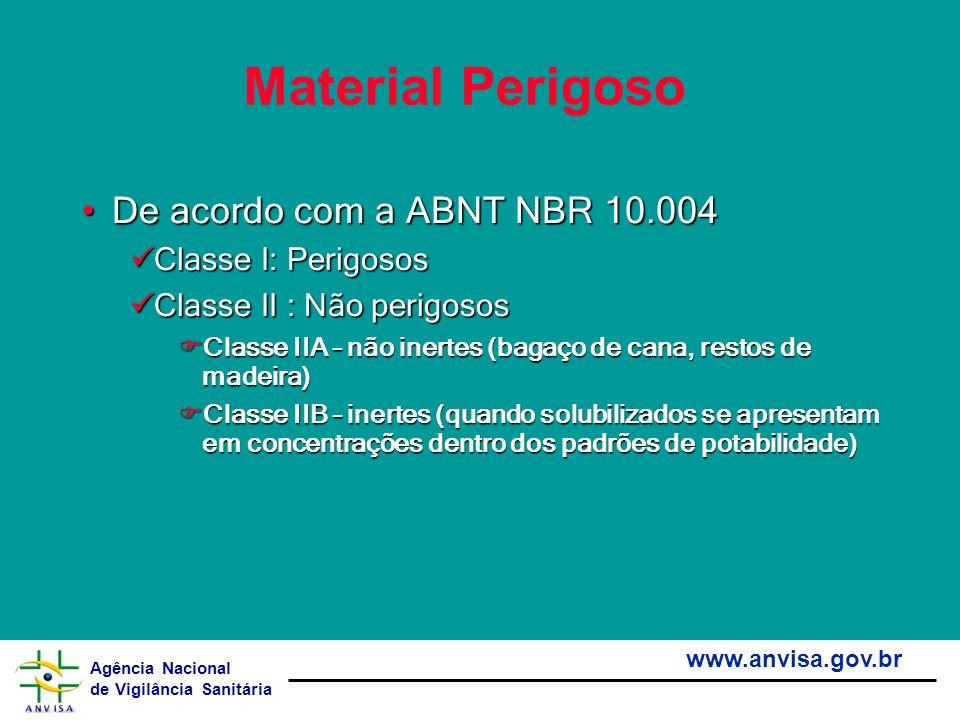 Material Perigoso De acordo com a ABNT NBR 10.004 Classe I: Perigosos