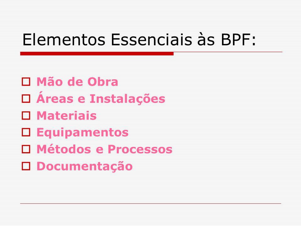 Elementos Essenciais às BPF: