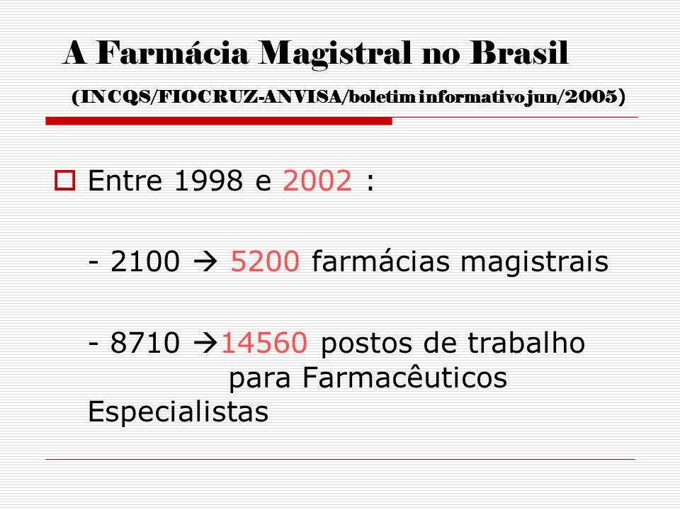 A Farmácia Magistral no Brasil (INCQS/FIOCRUZ-ANVISA/boletim informativo jun/2005)