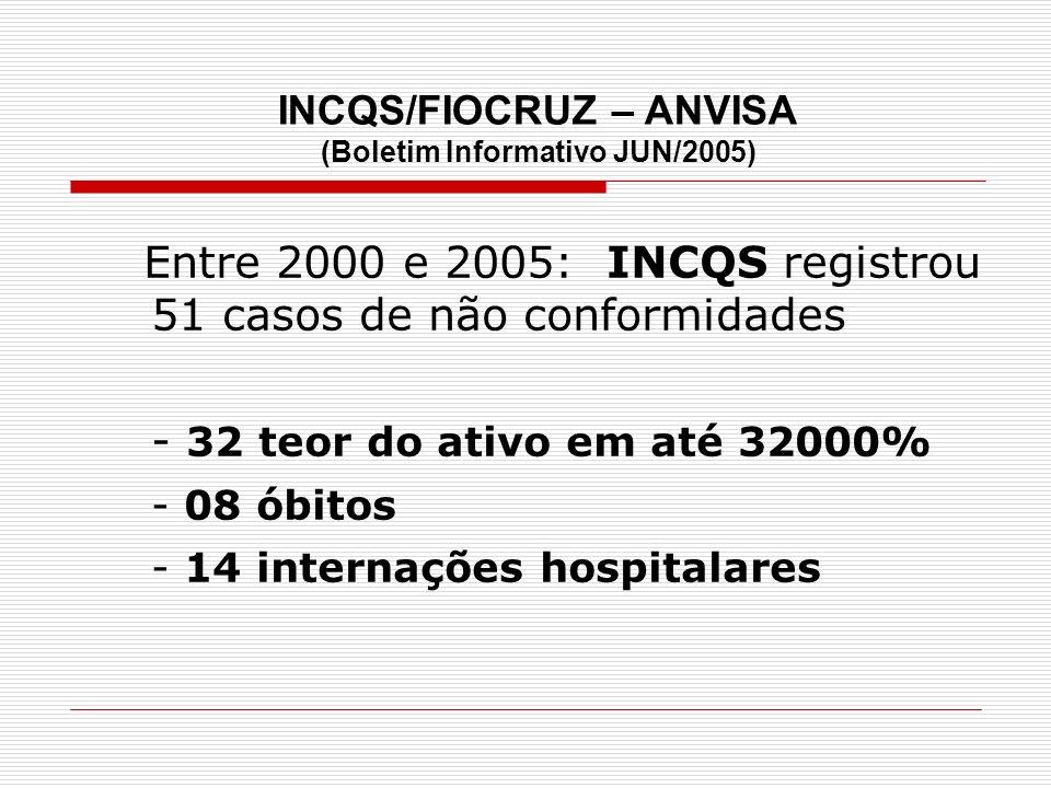 INCQS/FIOCRUZ – ANVISA (Boletim Informativo JUN/2005)