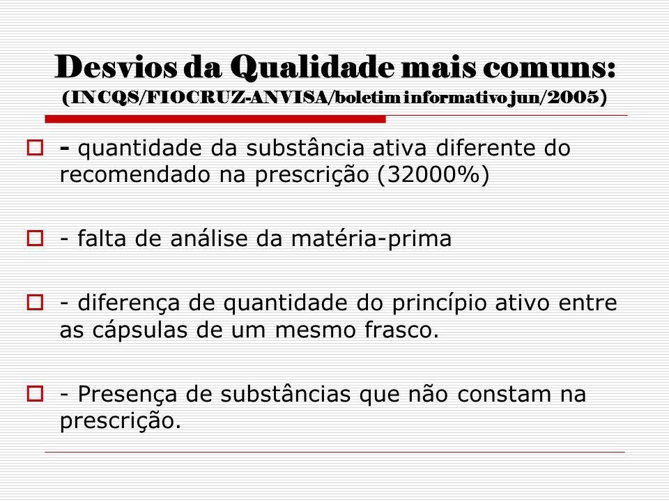 Desvios da Qualidade mais comuns: (INCQS/FIOCRUZ-ANVISA/boletim informativo jun/2005)