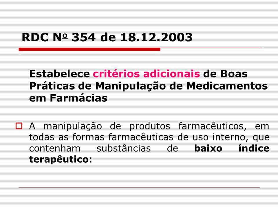 RDC No 354 de 18.12.2003 Estabelece critérios adicionais de Boas Práticas de Manipulação de Medicamentos em Farmácias.