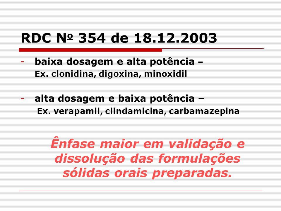 RDC No 354 de 18.12.2003 baixa dosagem e alta potência – Ex. clonidina, digoxina, minoxidil. alta dosagem e baixa potência –