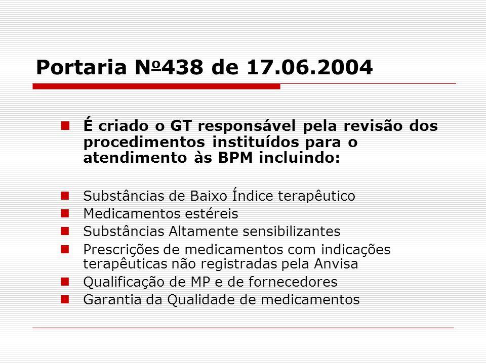 Portaria No438 de 17.06.2004 É criado o GT responsável pela revisão dos procedimentos instituídos para o atendimento às BPM incluindo:
