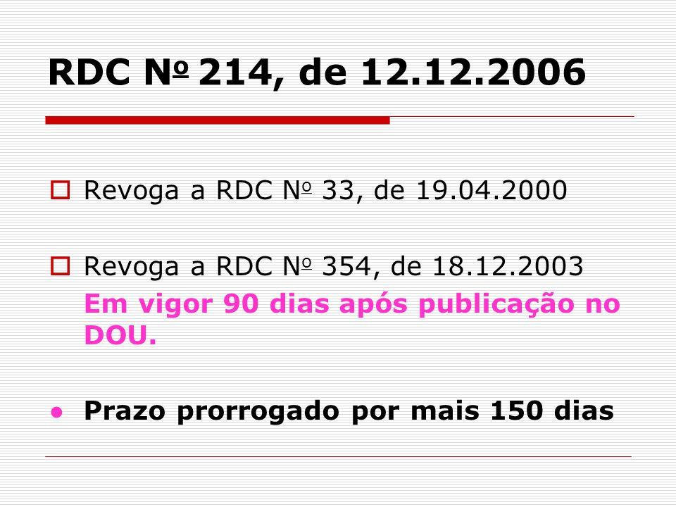 RDC No 214, de 12.12.2006 Revoga a RDC No 33, de 19.04.2000