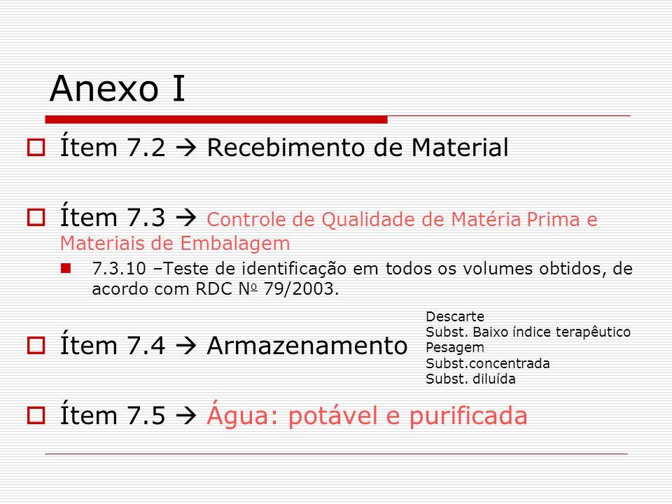 Anexo I Ítem 7.2  Recebimento de Material