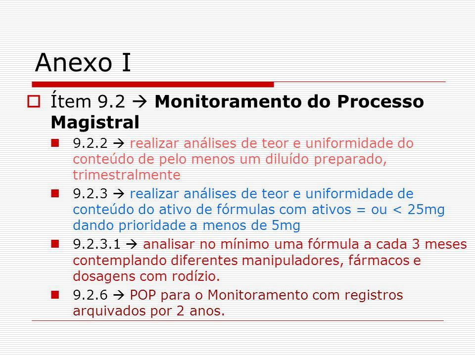 Anexo I Ítem 9.2  Monitoramento do Processo Magistral