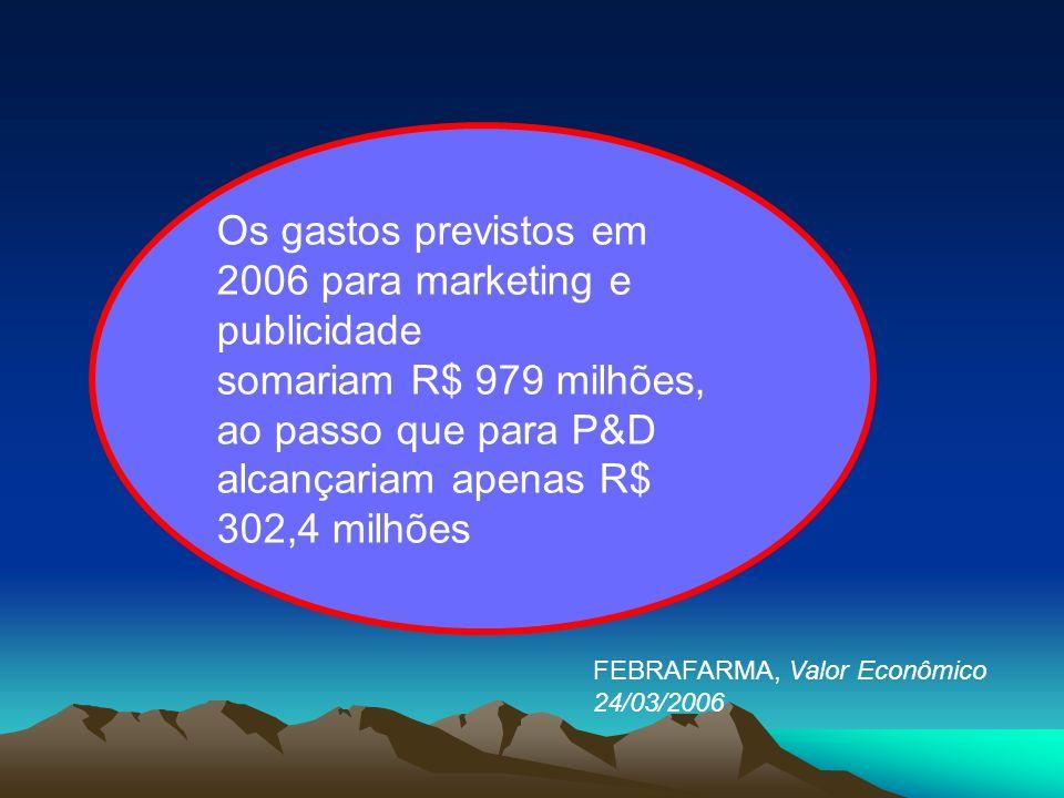 Os gastos previstos em 2006 para marketing e publicidade