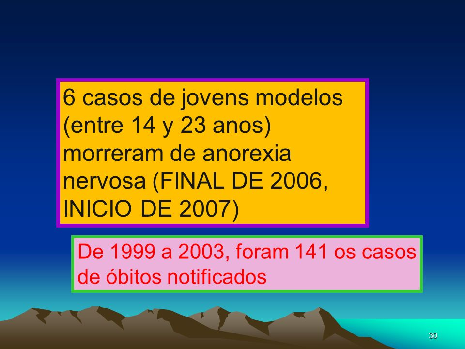 6 casos de jovens modelos (entre 14 y 23 anos) morreram de anorexia nervosa (FINAL DE 2006, INICIO DE 2007)