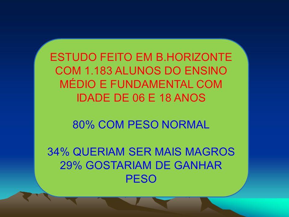 ESTUDO FEITO EM B.HORIZONTE