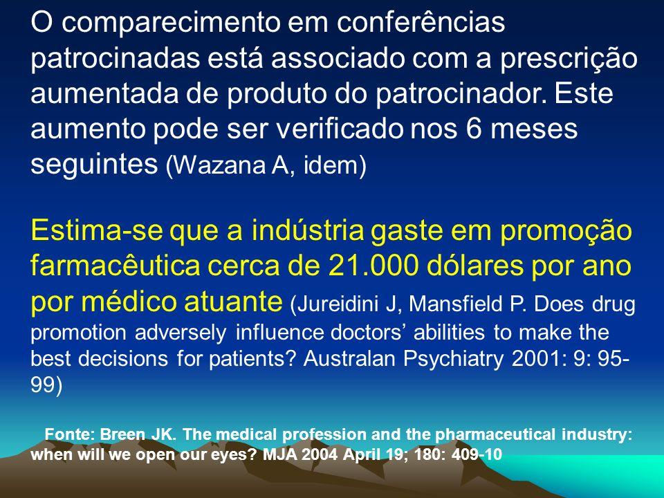 O comparecimento em conferências patrocinadas está associado com a prescrição aumentada de produto do patrocinador. Este aumento pode ser verificado nos 6 meses seguintes (Wazana A, idem)