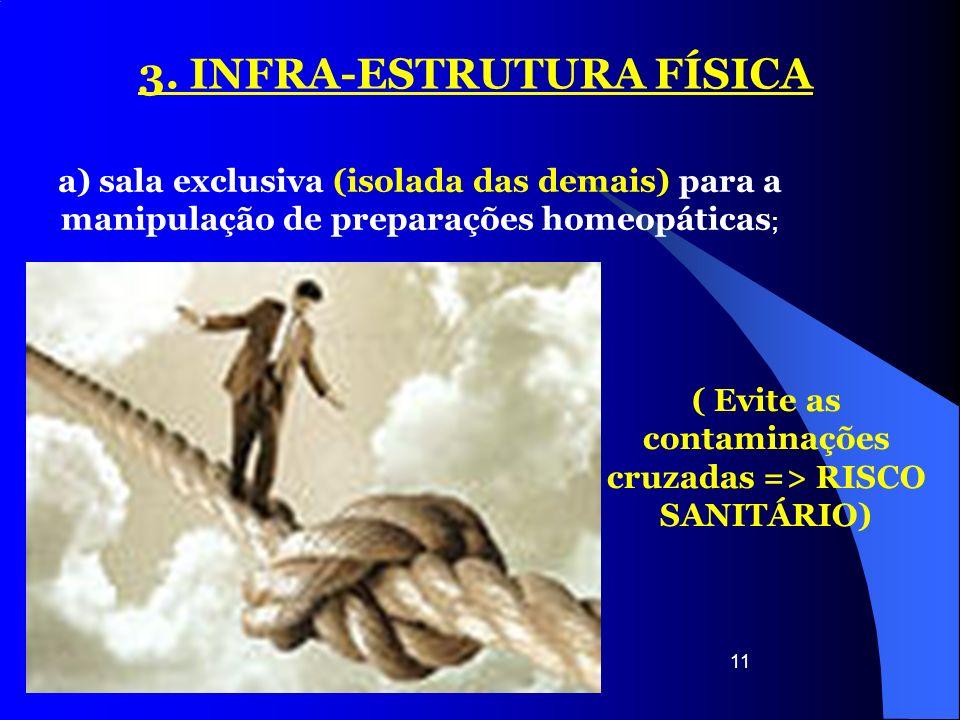 3. INFRA-ESTRUTURA FÍSICA