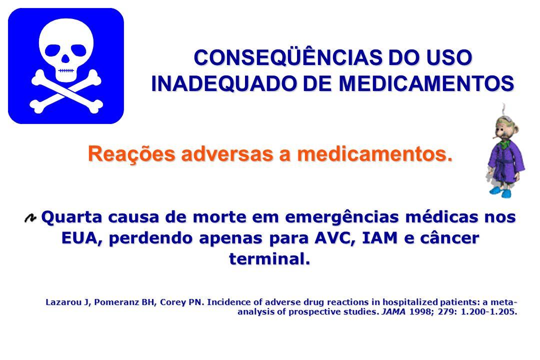 CONSEQÜÊNCIAS DO USO INADEQUADO DE MEDICAMENTOS