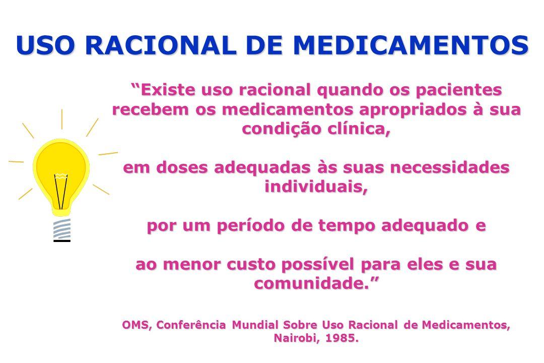 USO RACIONAL DE MEDICAMENTOS