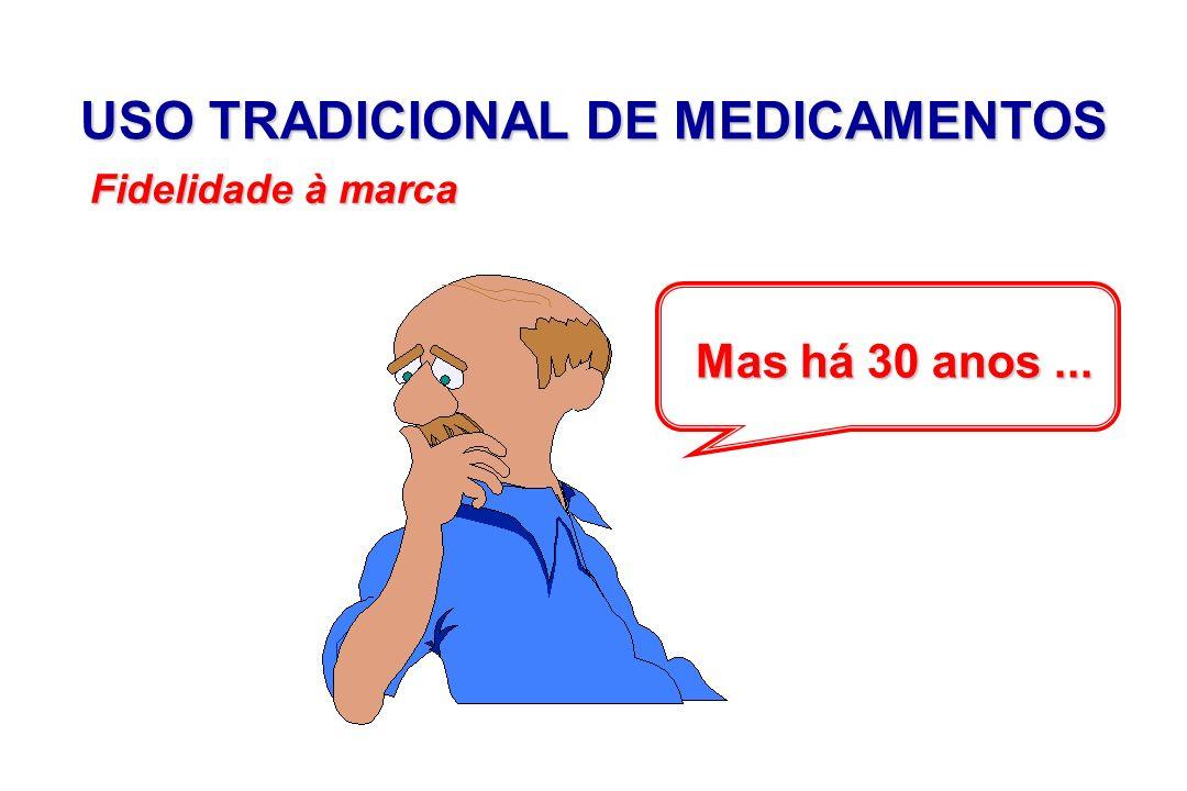 USO TRADICIONAL DE MEDICAMENTOS
