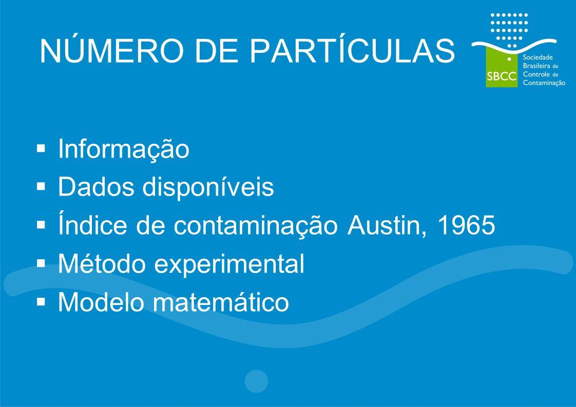 NÚMERO DE PARTÍCULAS Informação Dados disponíveis