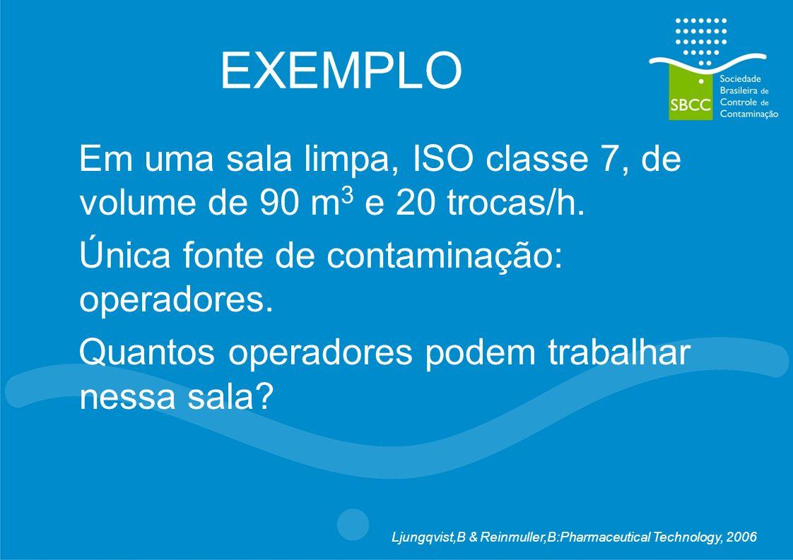 EXEMPLO Em uma sala limpa, ISO classe 7, de volume de 90 m3 e 20 trocas/h. Única fonte de contaminação: operadores.