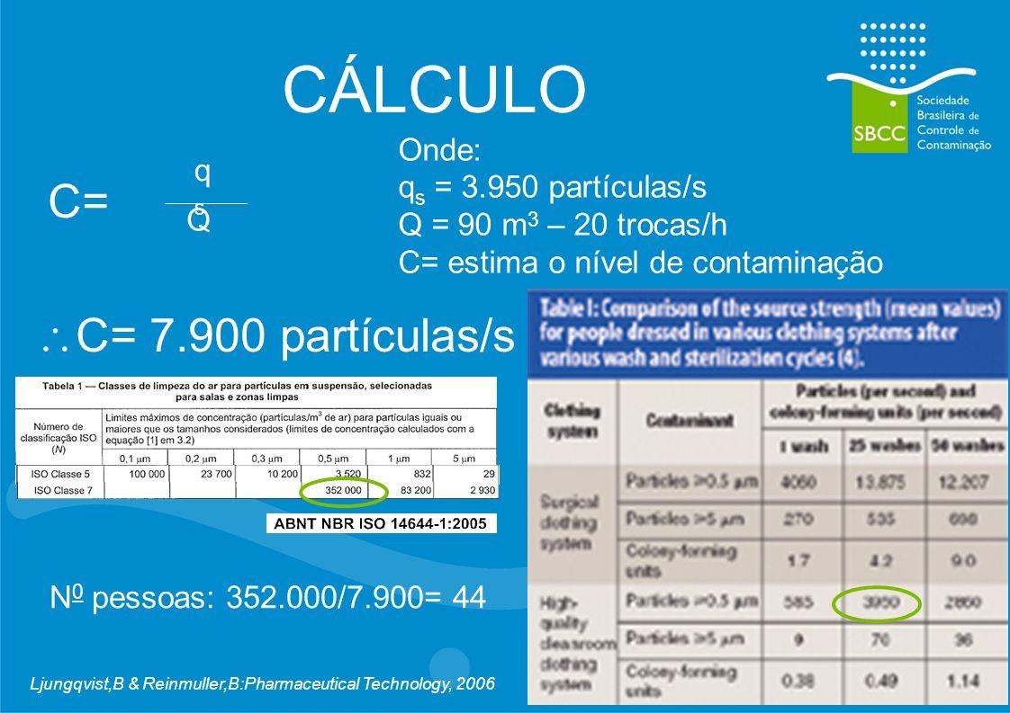 CÁLCULO C= C= 7.900 partículas/s Onde: qs qs = 3.950 partículas/s