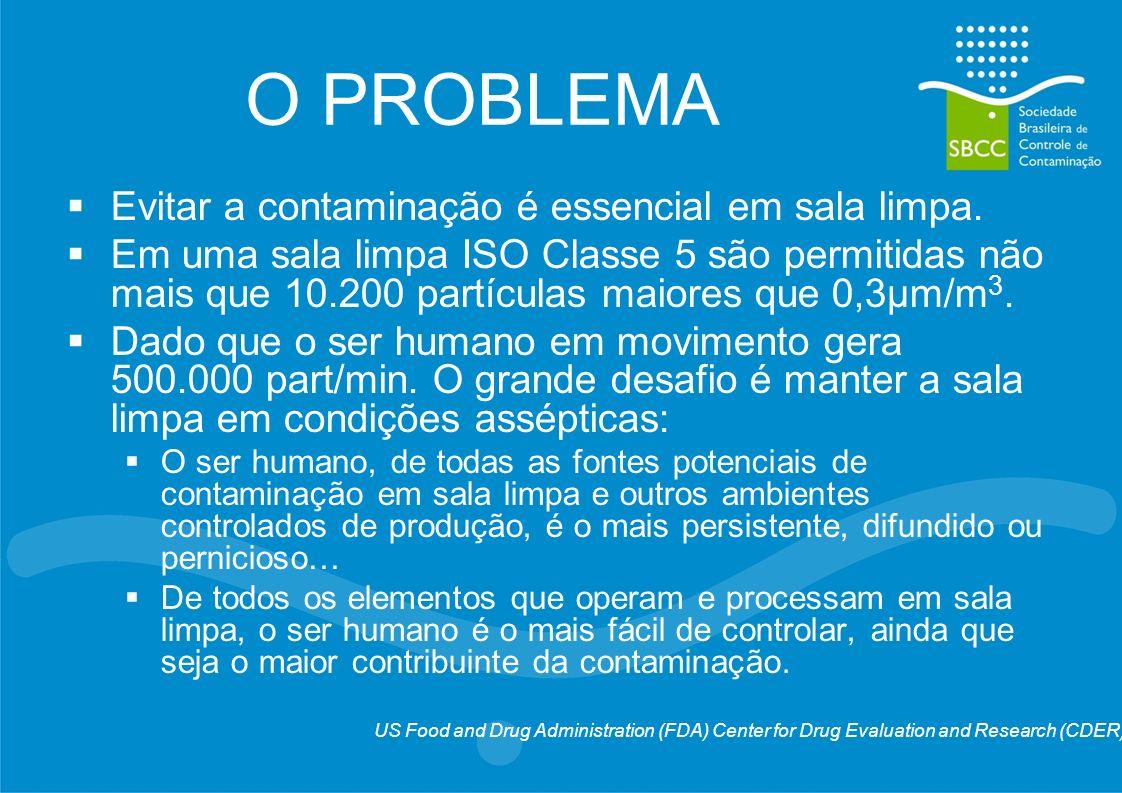 O PROBLEMA Evitar a contaminação é essencial em sala limpa.