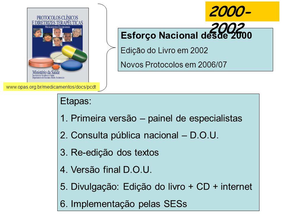 2000-2002 Esforço Nacional desde 2000 Etapas: