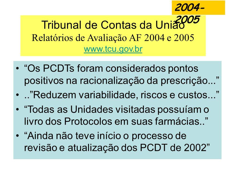 2004-2005 Tribunal de Contas da União Relatórios de Avaliação AF 2004 e 2005 www.tcu.gov.br.