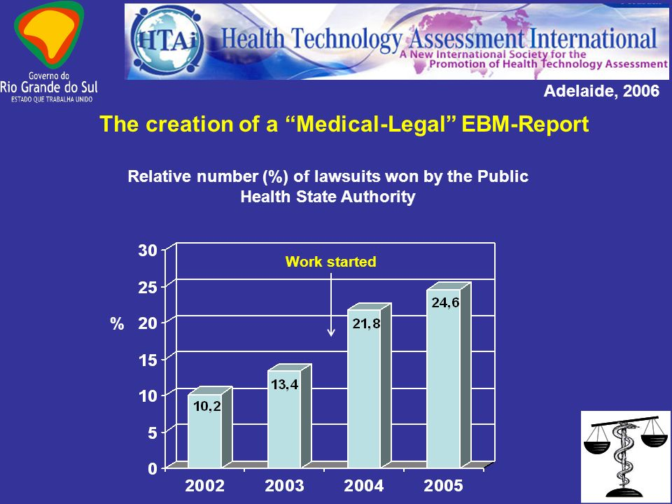 The creation of a Medical-Legal EBM-Report