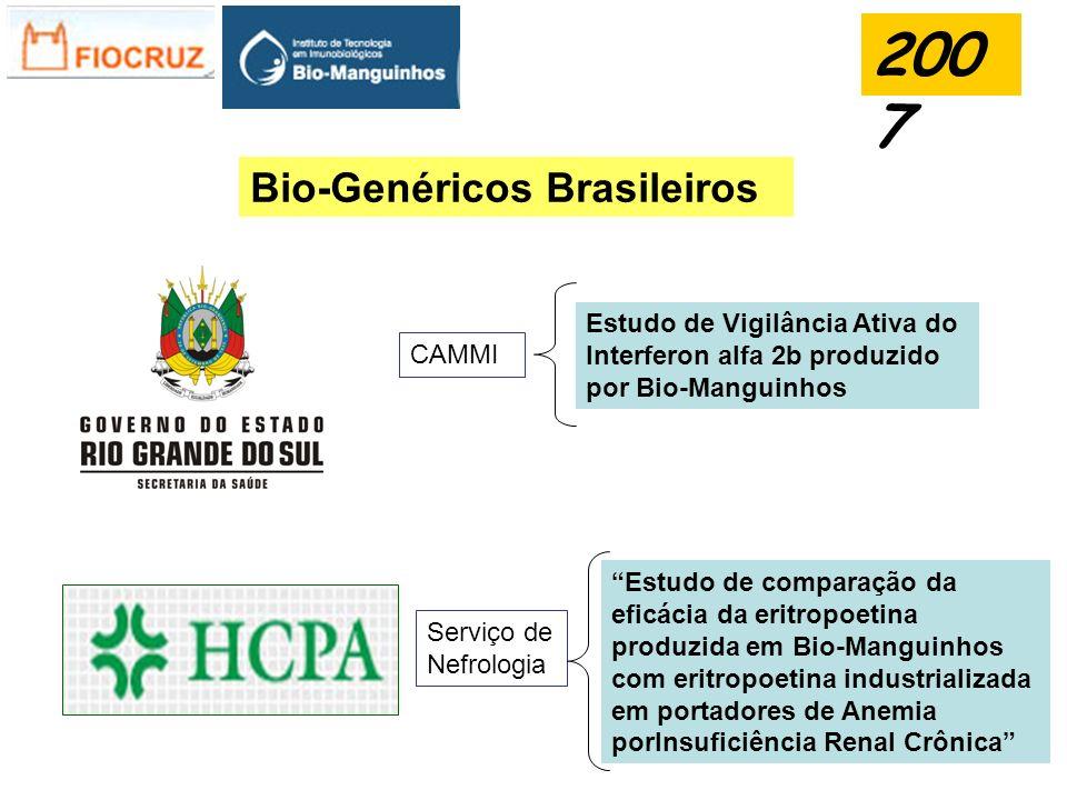 2007 Bio-Genéricos Brasileiros