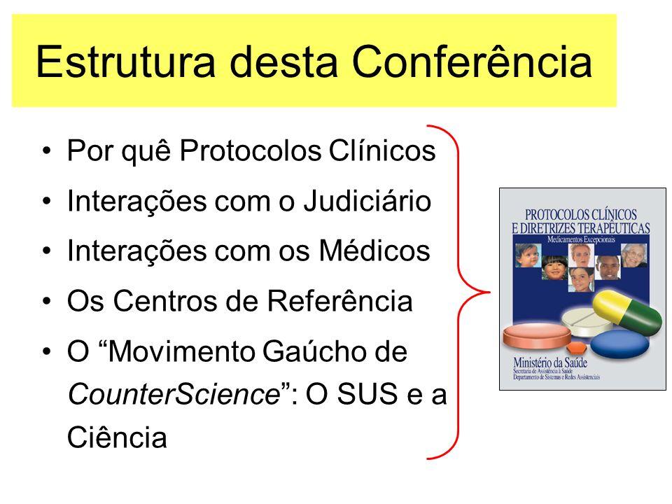 Estrutura desta Conferência