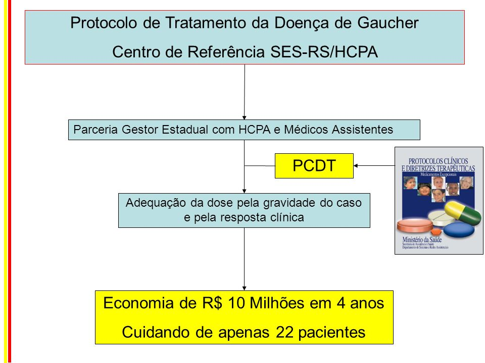 Protocolo de Tratamento da Doença de Gaucher