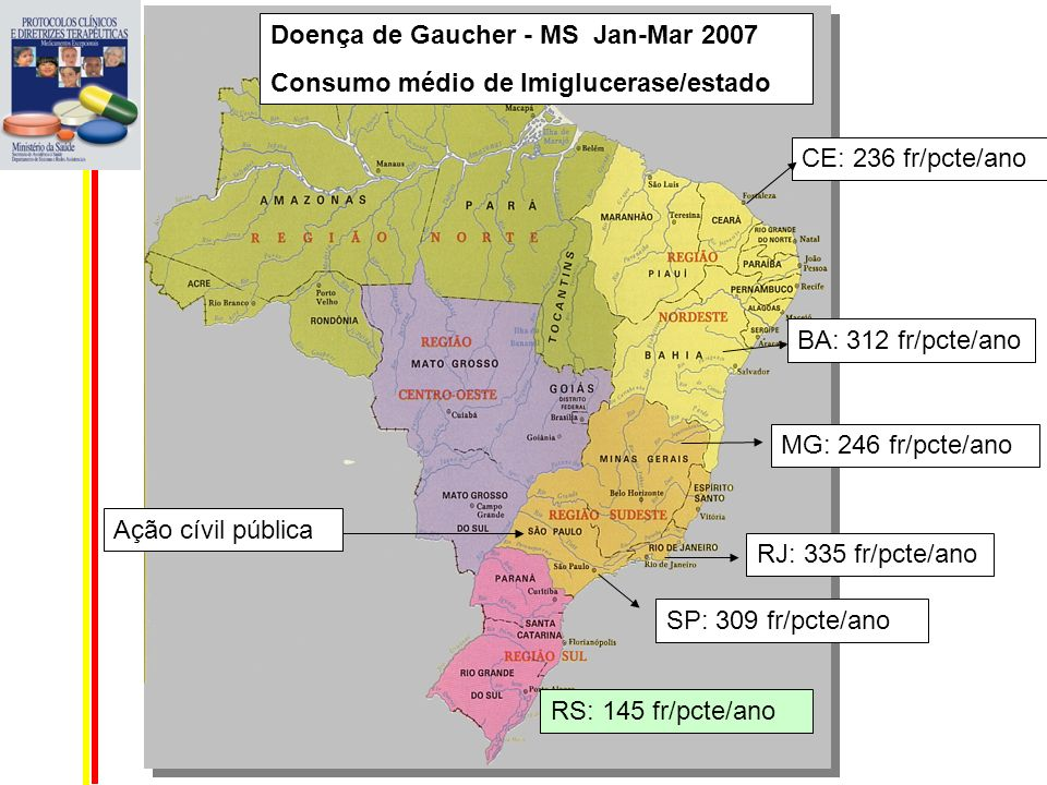 Doença de Gaucher - MS Jan-Mar 2007