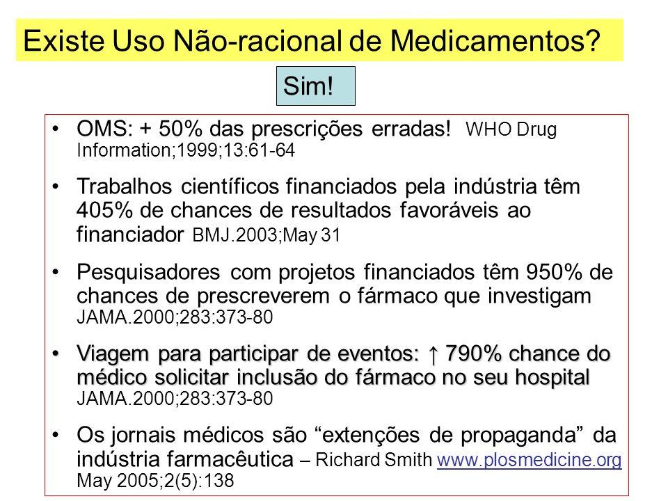 Existe Uso Não-racional de Medicamentos