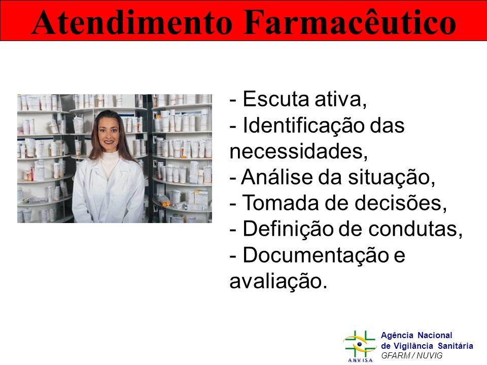 Atendimento Farmacêutico